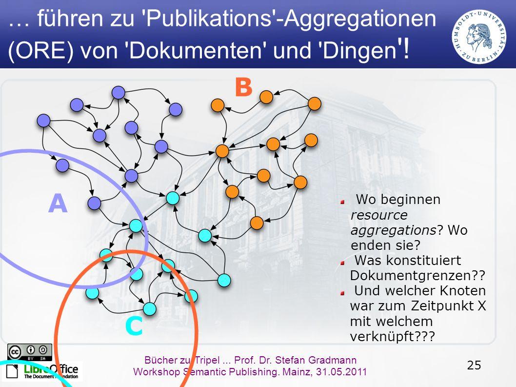 25 Bücher zu Tripel... Prof. Dr. Stefan Gradmann Workshop Semantic Publishing. Mainz, 31.05.2011 … führen zu 'Publikations'-Aggregationen (ORE) von 'D