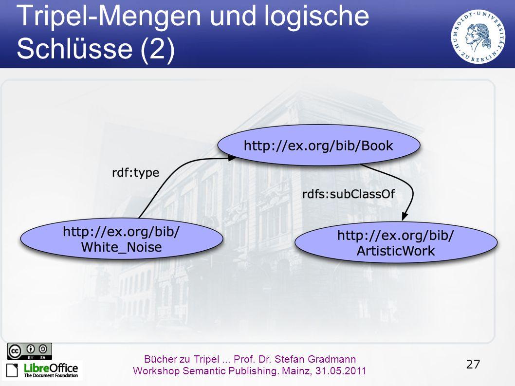 27 Bücher zu Tripel... Prof. Dr. Stefan Gradmann Workshop Semantic Publishing. Mainz, 31.05.2011 Tripel-Mengen und logische Schlüsse (2)