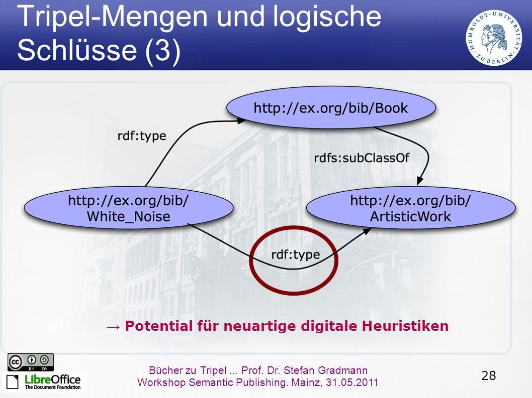 28 Bücher zu Tripel... Prof. Dr. Stefan Gradmann Workshop Semantic Publishing. Mainz, 31.05.2011 Tripel-Mengen und logische Schlüsse (3) → Potential f