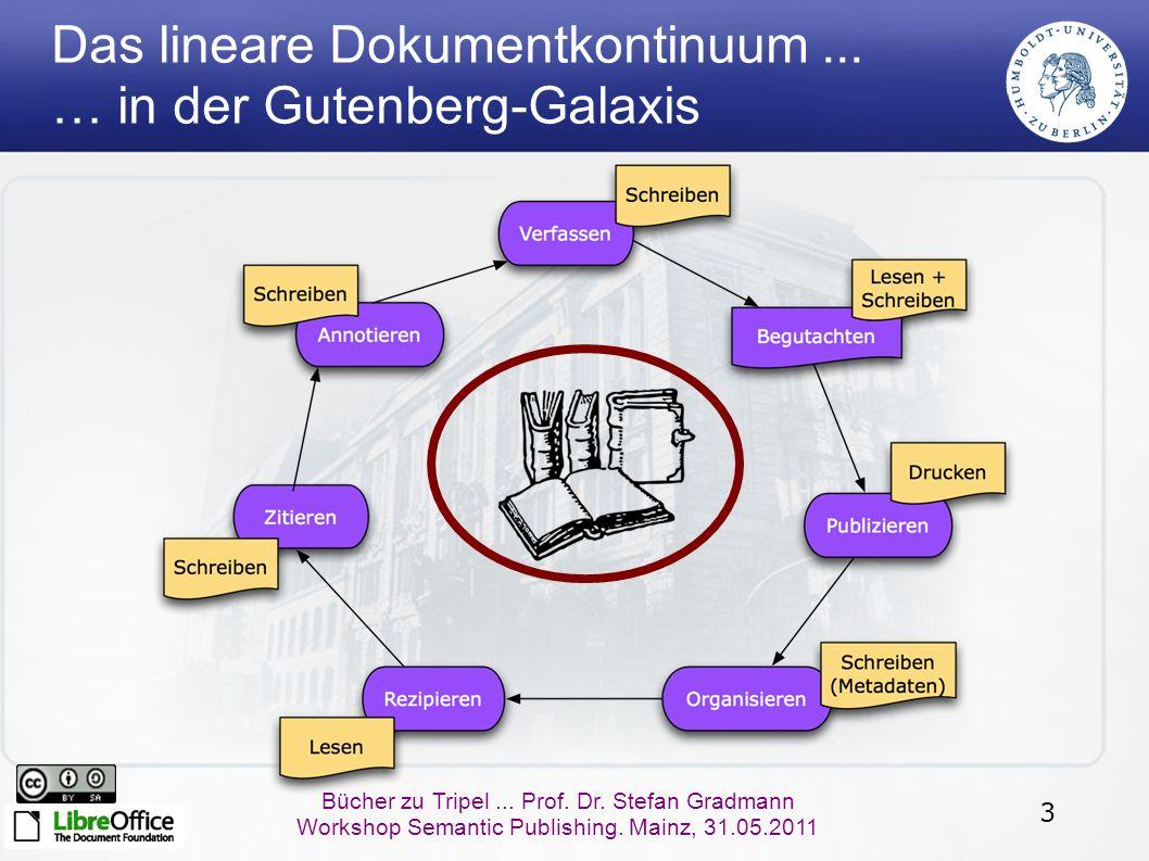 54 Bücher zu Tripel...Prof. Dr. Stefan Gradmann Workshop Semantic Publishing.