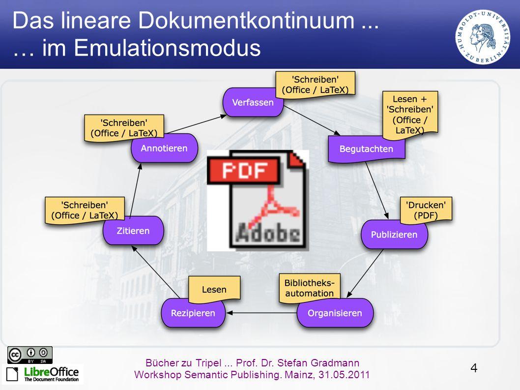 15 Bücher zu Tripel...Prof. Dr. Stefan Gradmann Workshop Semantic Publishing.
