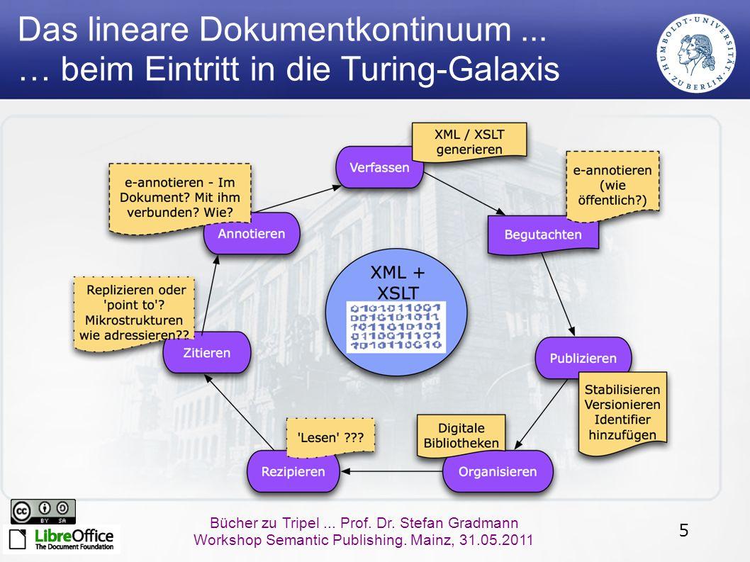 6 Bücher zu Tripel...Prof. Dr. Stefan Gradmann Workshop Semantic Publishing.