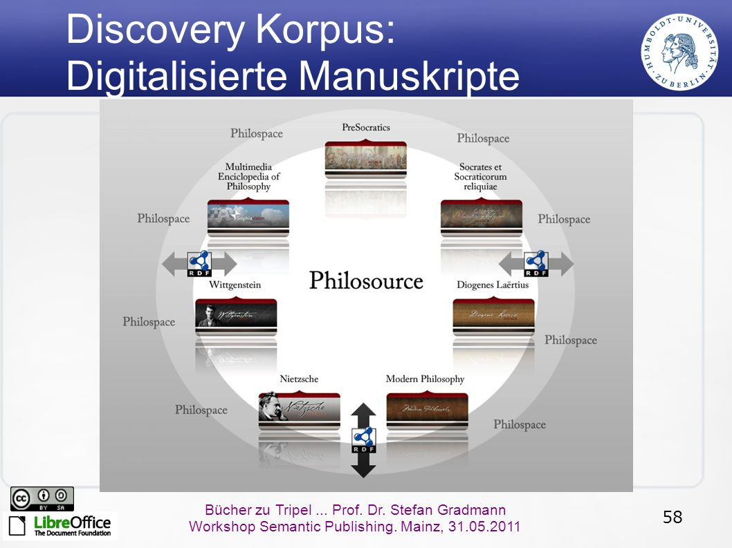 58 Bücher zu Tripel... Prof. Dr. Stefan Gradmann Workshop Semantic Publishing. Mainz, 31.05.2011 Discovery Korpus: Digitalisierte Manuskripte