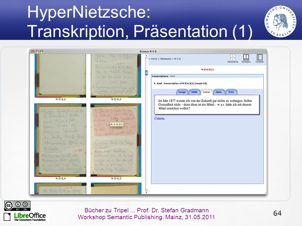 64 Bücher zu Tripel... Prof. Dr. Stefan Gradmann Workshop Semantic Publishing. Mainz, 31.05.2011 HyperNietzsche: Transkription, Präsentation (1)