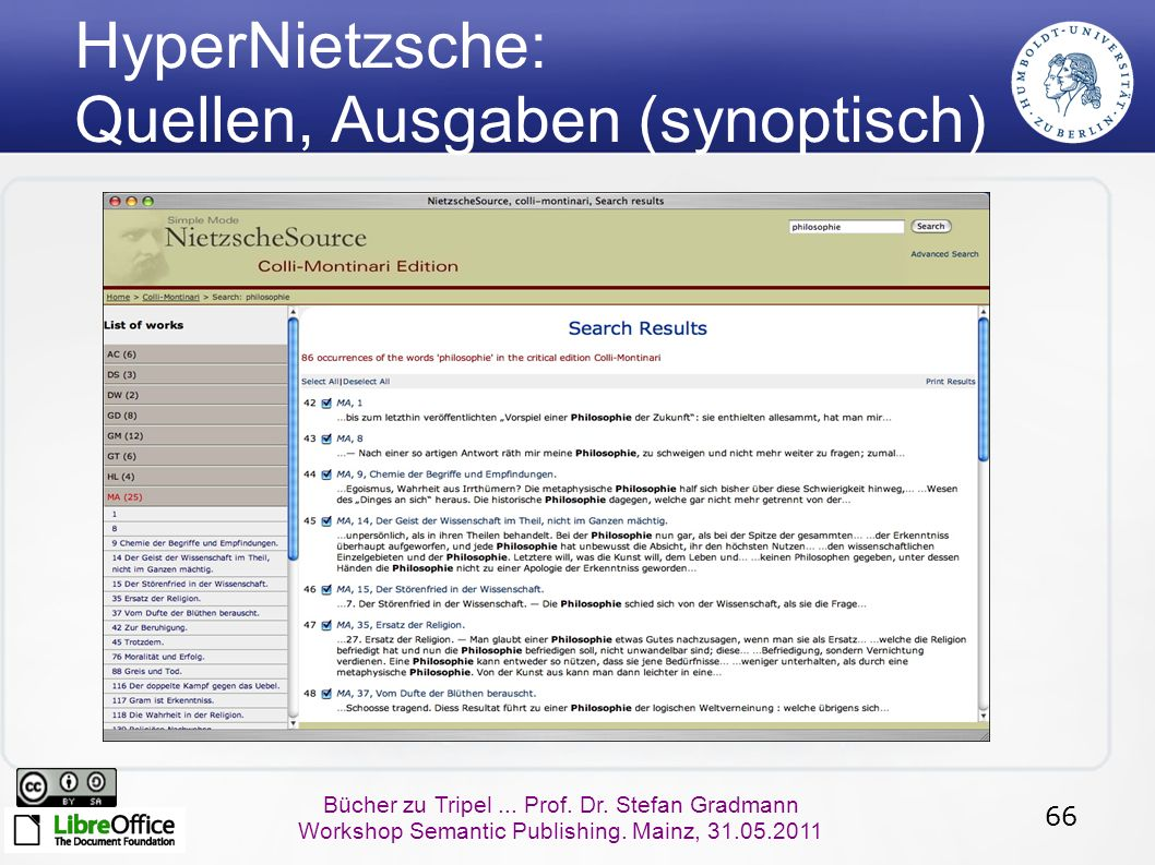 66 Bücher zu Tripel... Prof. Dr. Stefan Gradmann Workshop Semantic Publishing.