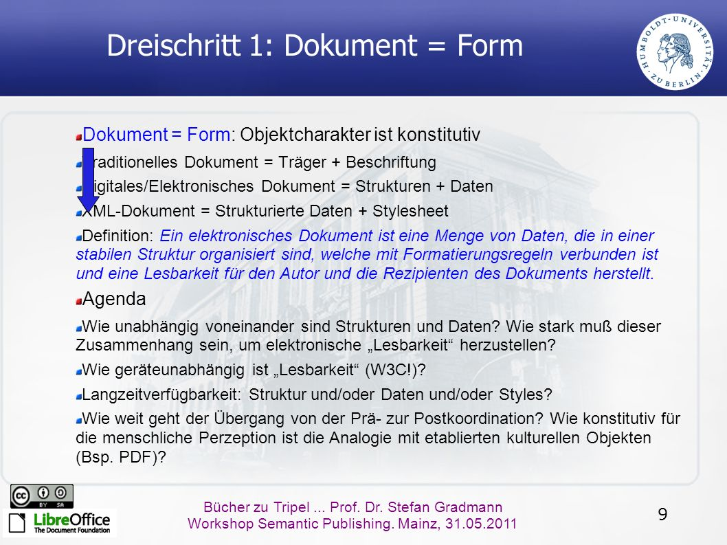 9 Bücher zu Tripel... Prof. Dr. Stefan Gradmann Workshop Semantic Publishing. Mainz, 31.05.2011 Dreischritt 1: Dokument = Form Dokument = Form: Objekt