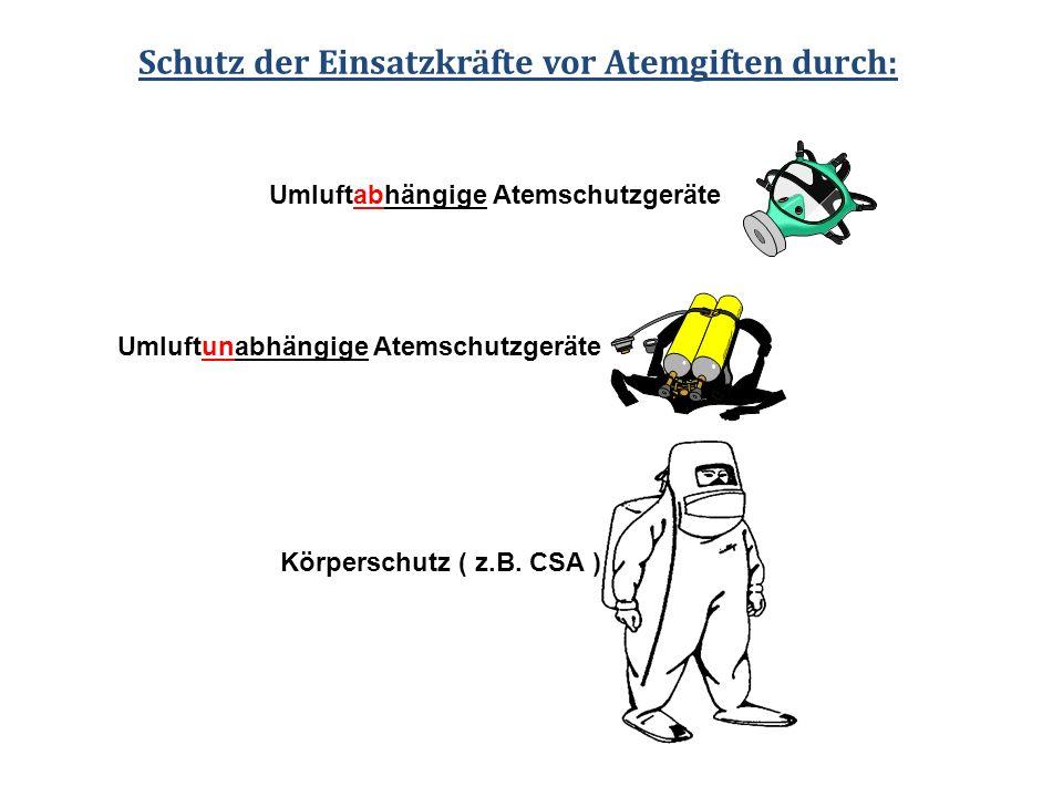 Schutz der Einsatzkräfte vor Atemgiften durch: Umluftabhängige Atemschutzgeräte Umluftunabhängige Atemschutzgeräte Körperschutz ( z.B. CSA )
