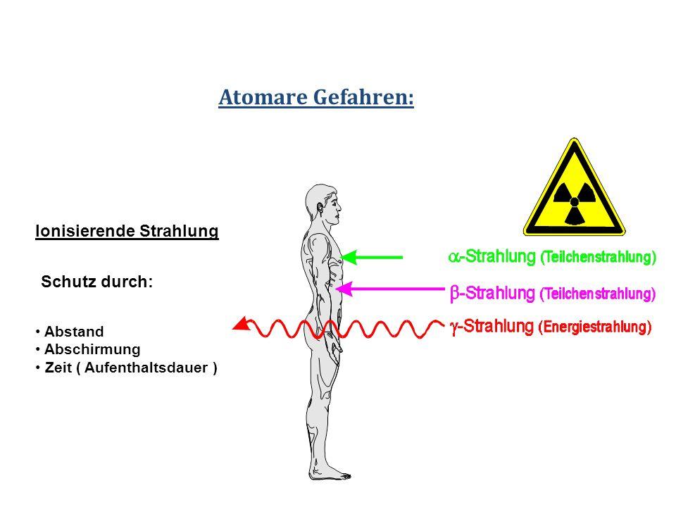 Atomare Gefahren: Ionisierende Strahlung Schutz durch: Abstand Abschirmung Zeit ( Aufenthaltsdauer )