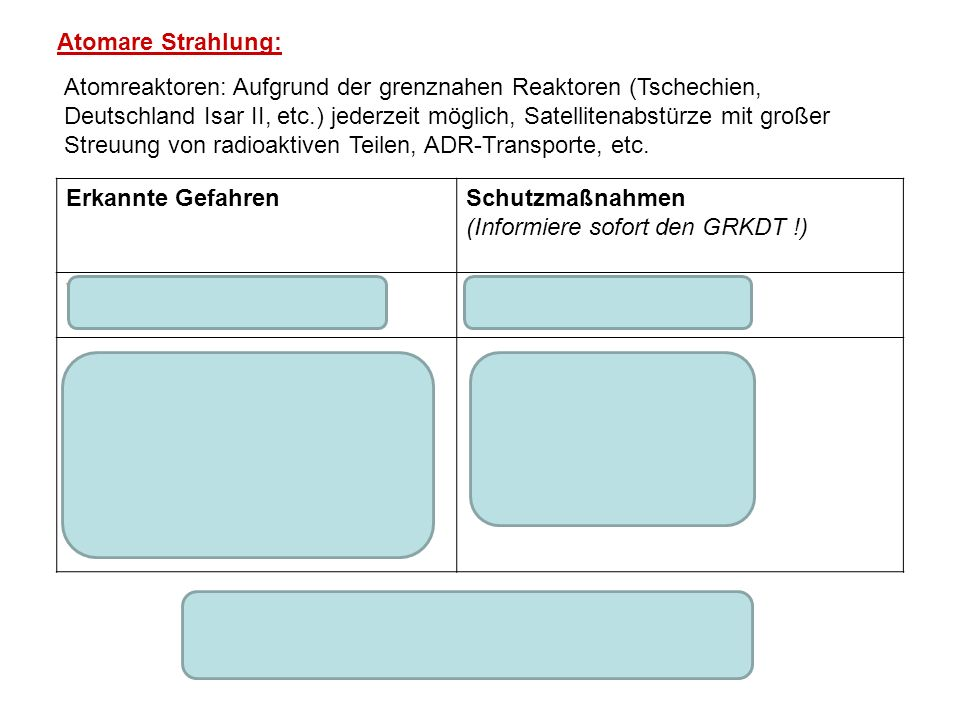 Atomare Strahlung: Atomreaktoren: Aufgrund der grenznahen Reaktoren (Tschechien, Deutschland Isar II, etc.) jederzeit möglich, Satellitenabstürze mit großer Streuung von radioaktiven Teilen, ADR-Transporte, etc.