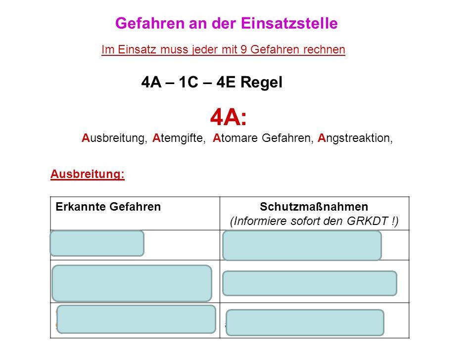 Gefahren an der Einsatzstelle Im Einsatz muss jeder mit 9 Gefahren rechnen 4A – 1C – 4E Regel 4A: Ausbreitung, Atemgifte, Atomare Gefahren, Angstreakt