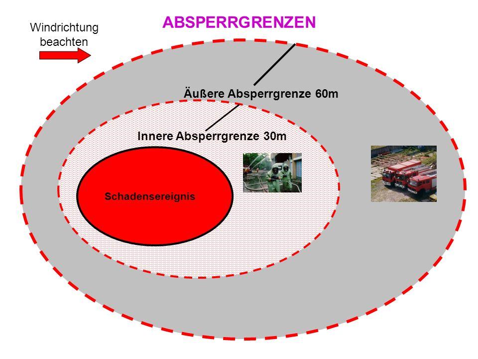 ABSPERRGRENZEN Äußere Absperrgrenze 60m Innere Absperrgrenze 30m Schadensereignis Windrichtung beachten
