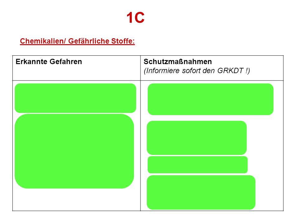 1C Chemikalien/ Gefährliche Stoffe: Erkannte GefahrenSchutzmaßnahmen (Informiere sofort den GRKDT !) Kennzeichnungen Farbkennzeichnungen an Flaschen Austritt von Flüssigkeiten u.