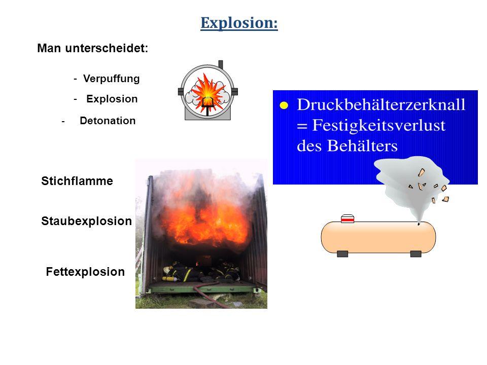 Explosion: Man unterscheidet: - Verpuffung - Explosion - Detonation Stichflamme Staubexplosion Fettexplosion