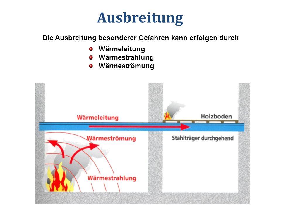 Ausbreitung Die Ausbreitung besonderer Gefahren kann erfolgen durch Wärmeleitung Wärmestrahlung Wärmeströmung