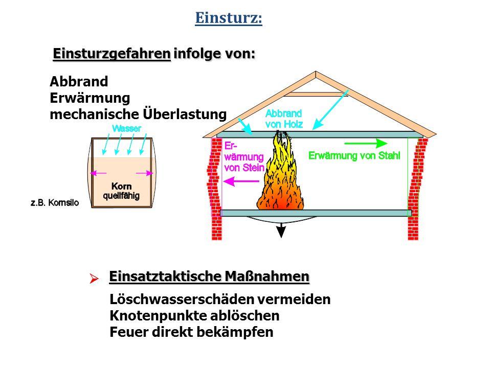 Einsturz: Einsturzgefahren infolge von: Abbrand Erwärmung mechanische Überlastung Einsatztaktische Maßnahmen Löschwasserschäden vermeiden Knotenpunkte ablöschen Feuer direkt bekämpfen 
