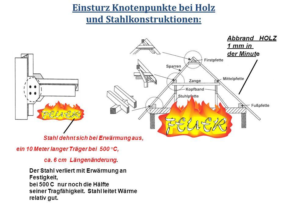 Einsturz Knotenpunkte bei Holz und Stahlkonstruktionen: Stahl dehnt sich bei Erwärmung aus, ein 10 Meter langer Träger bei 500 °C, ca.