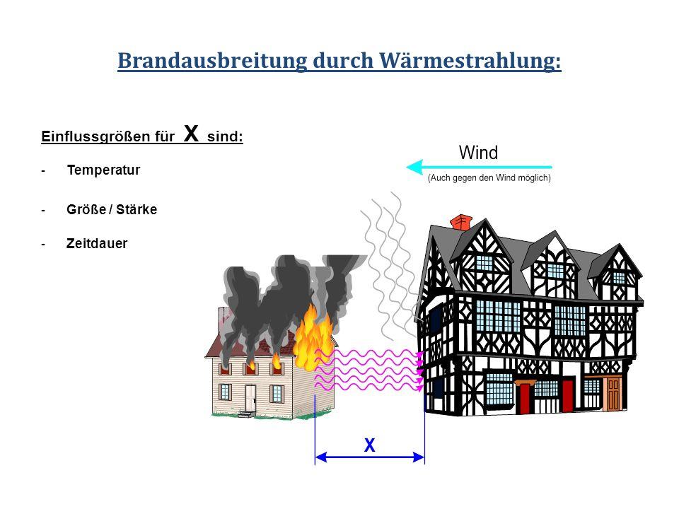 Brandausbreitung durch Wärmestrahlung: Einflussgrößen für X sind: - Temperatur - Größe / Stärke - Zeitdauer