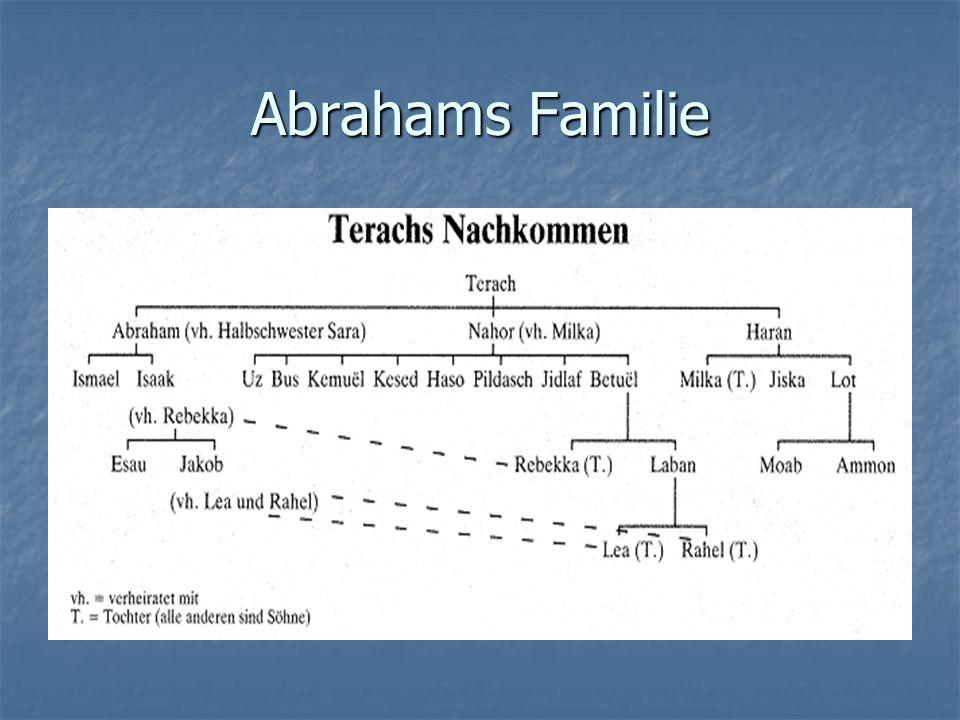 Abrahams Familie