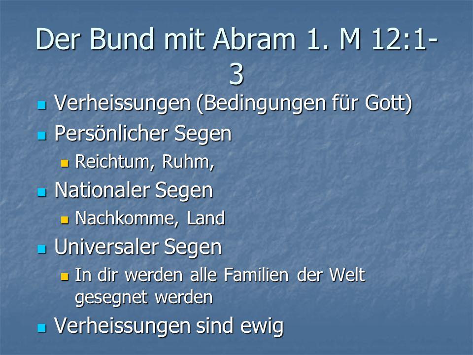 Die Reisen von Abraham