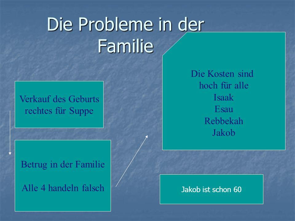 Die Probleme in der Familie Verkauf des Geburts rechtes für Suppe Betrug in der Familie Alle 4 handeln falsch Die Kosten sind hoch für alle Isaak Esau Rebbekah Jakob Jakob ist schon 60