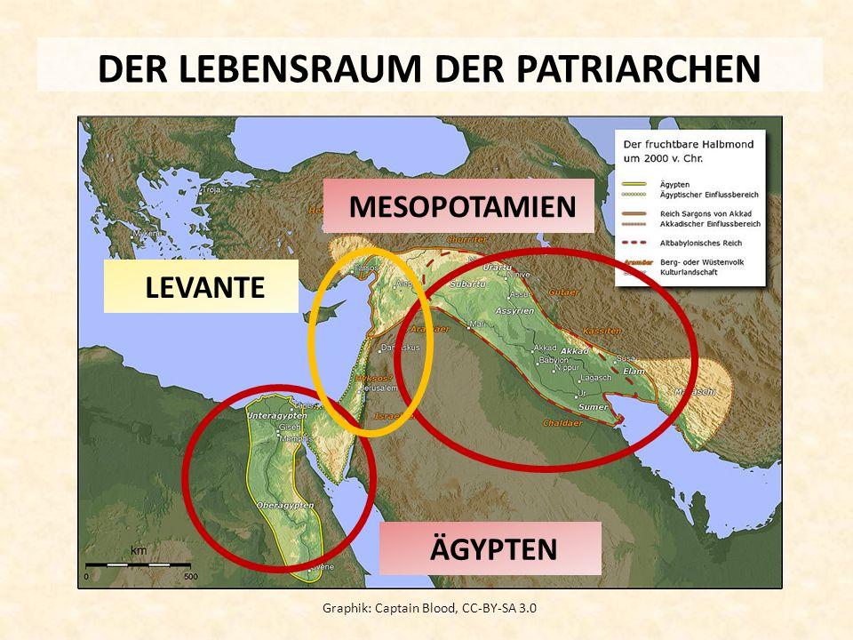 DER LEBENSRAUM DER PATRIARCHEN Graphik: Captain Blood, CC-BY-SA 3.0 MESOPOTAMIEN ÄGYPTEN LEVANTE
