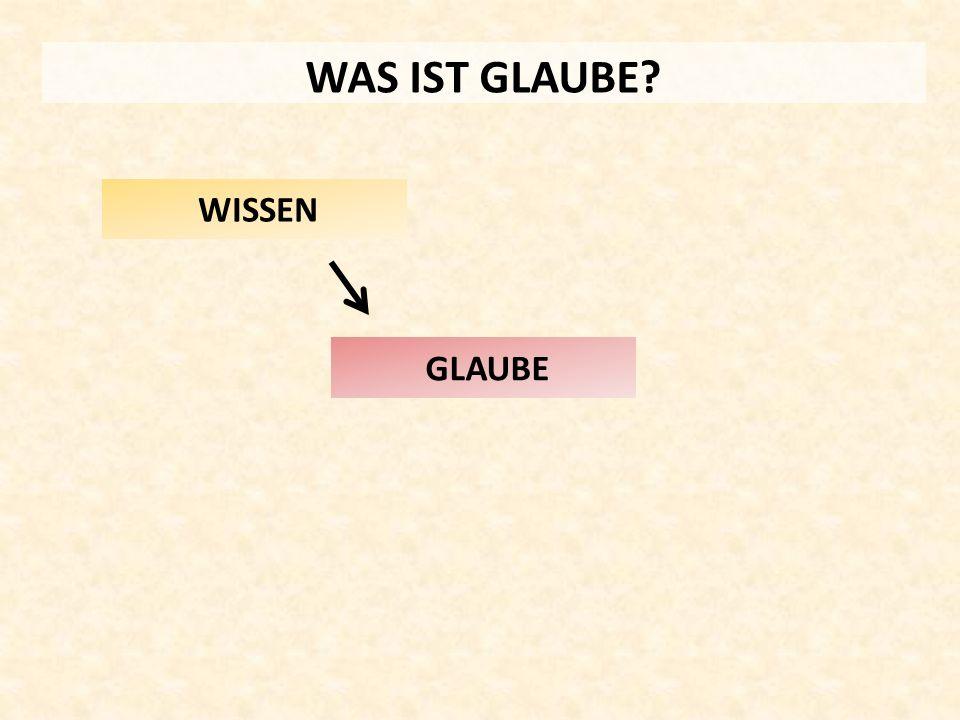 WAS IST GLAUBE? GLAUBE WISSEN
