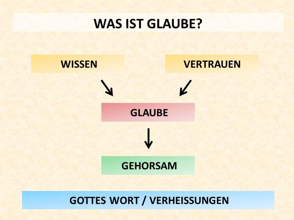 WAS IST GLAUBE? GLAUBE WISSENVERTRAUEN GEHORSAM GOTTES WORT / VERHEISSUNGEN