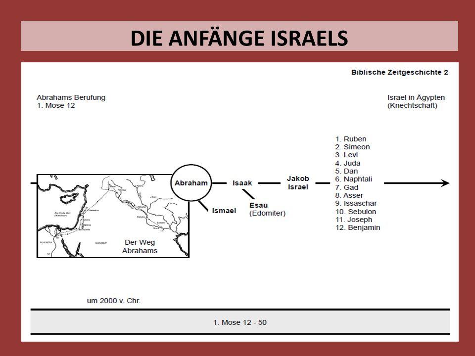 DIE ANFÄNGE ISRAELS