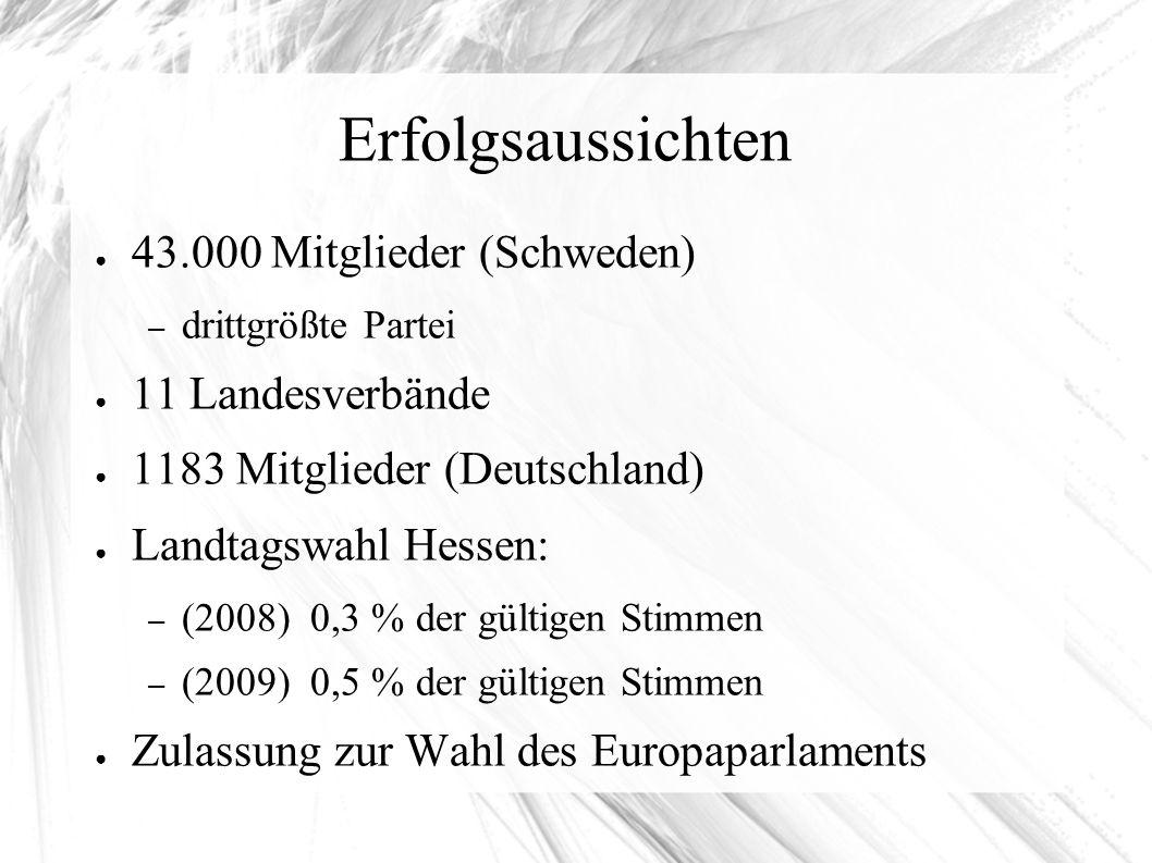 Erfolgsaussichten ● 43.000 Mitglieder (Schweden) – drittgrößte Partei ● 11 Landesverbände ● 1183 Mitglieder (Deutschland) ● Landtagswahl Hessen: – (2008) 0,3 % der gültigen Stimmen – (2009) 0,5 % der gültigen Stimmen ● Zulassung zur Wahl des Europaparlaments
