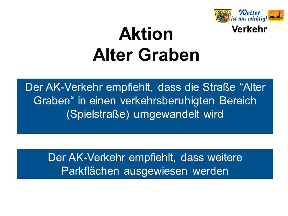 """Verkehr Der AK-Verkehr empfiehlt, dass die Straße """"Alter Graben"""" in einen verkehrsberuhigten Bereich (Spielstraße) umgewandelt wird Der AK-Verkehr emp"""