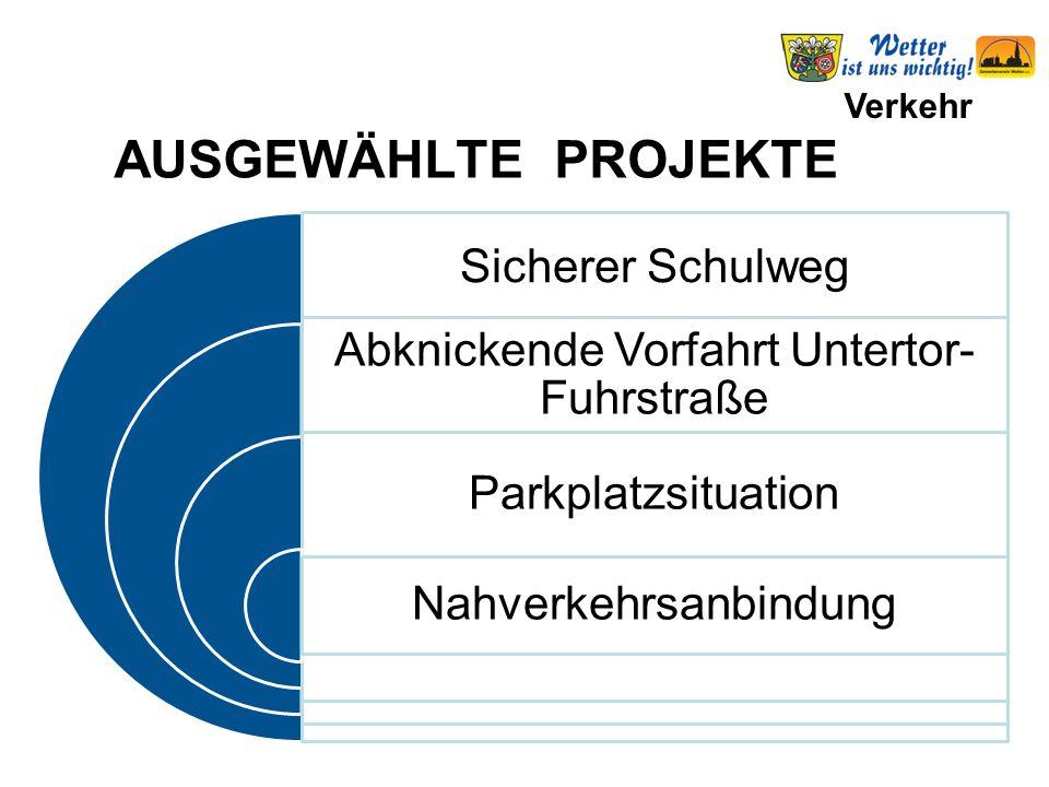Verkehr Sicherer Schulweg Abknickende Vorfahrt Untertor- Fuhrstraße Parkplatzsituation Nahverkehrsanbindung AUSGEWÄHLTE PROJEKTE