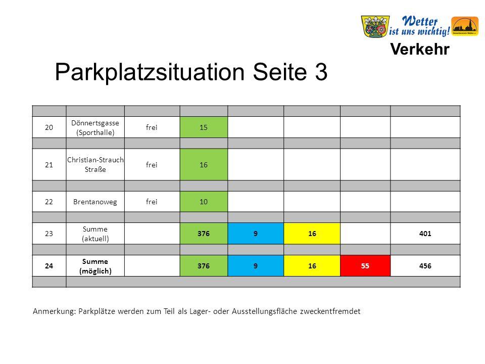 Verkehr Parkplatzsituation Seite 3 20 Dönnertsgasse (Sporthalle) frei15 21 Christian-Strauch Straße frei16 22Brentanowegfrei10 23 Summe (aktuell) 3769
