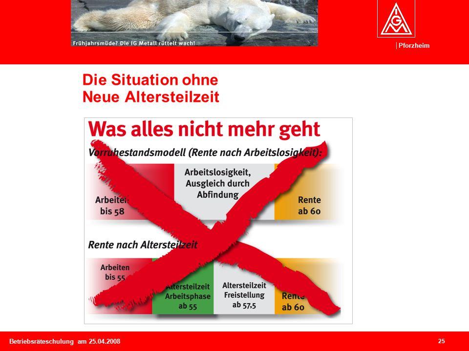 Pforzheim 25 Betriebsräteschulung am 25.04.2008 Die Situation ohne Neue Altersteilzeit