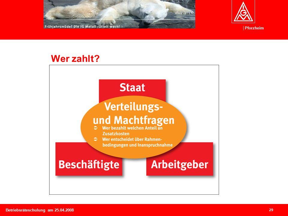 Pforzheim 29 Betriebsräteschulung am 25.04.2008 Wer zahlt