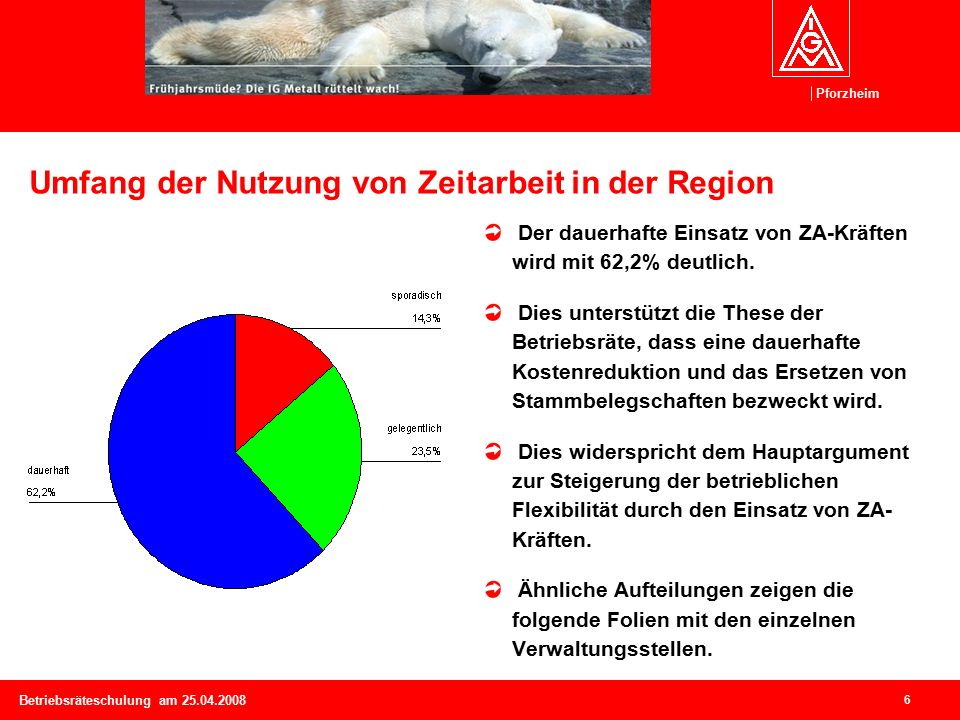 Pforzheim 27 Betriebsräteschulung am 25.04.2008 Was konnte politisch bereits durchgesetzt werden.