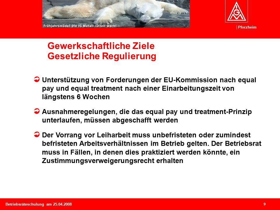 Pforzheim 20 Betriebsräteschulung am 25.04.2008 Wiederbesetzung der durch Altersteilzeit frei gewordenen Stellen
