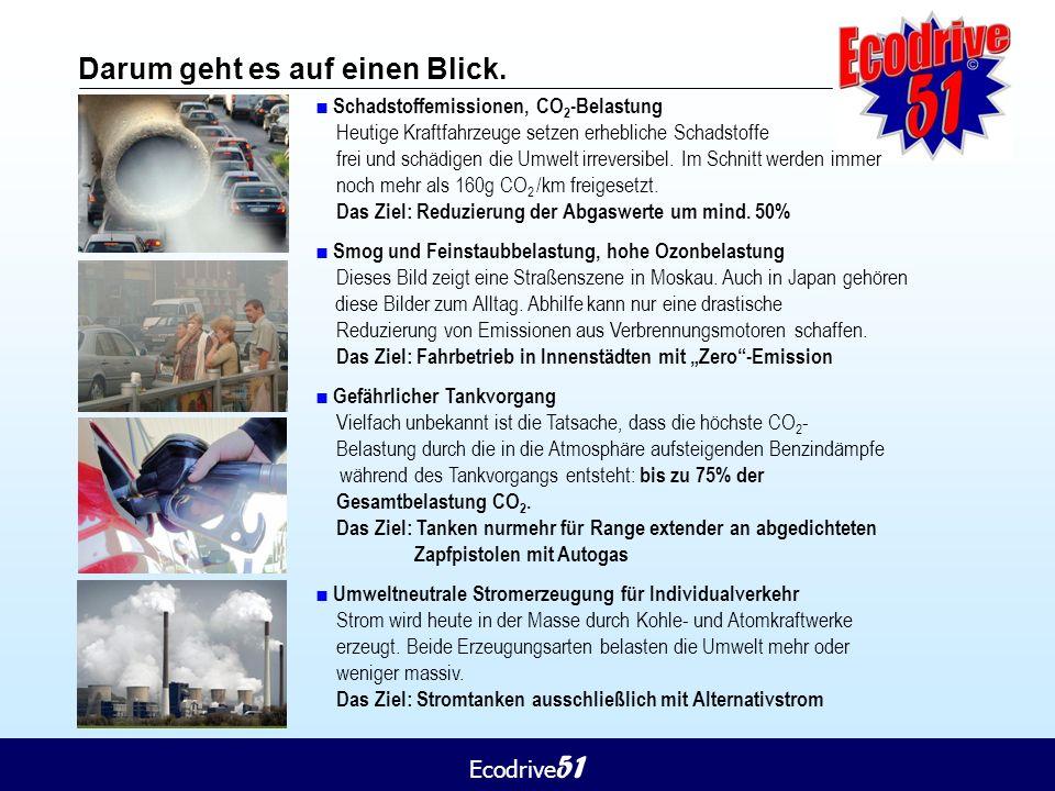 Ecodrive 51 Darum geht es auf einen Blick. ■ Schadstoffemissionen, CO 2 -Belastung Heutige Kraftfahrzeuge setzen erhebliche Schadstoffe frei und schäd