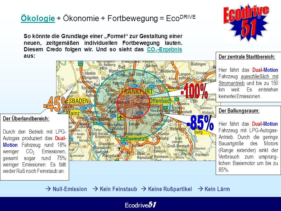 Ecodrive 51  Null-Emission  Kein Feinstaub  Keine Rußpartikel  Kein Lärm + Ökonomie + Fortbewegung = Eco DRIVE Ökologie + Ökonomie + Fortbewegung
