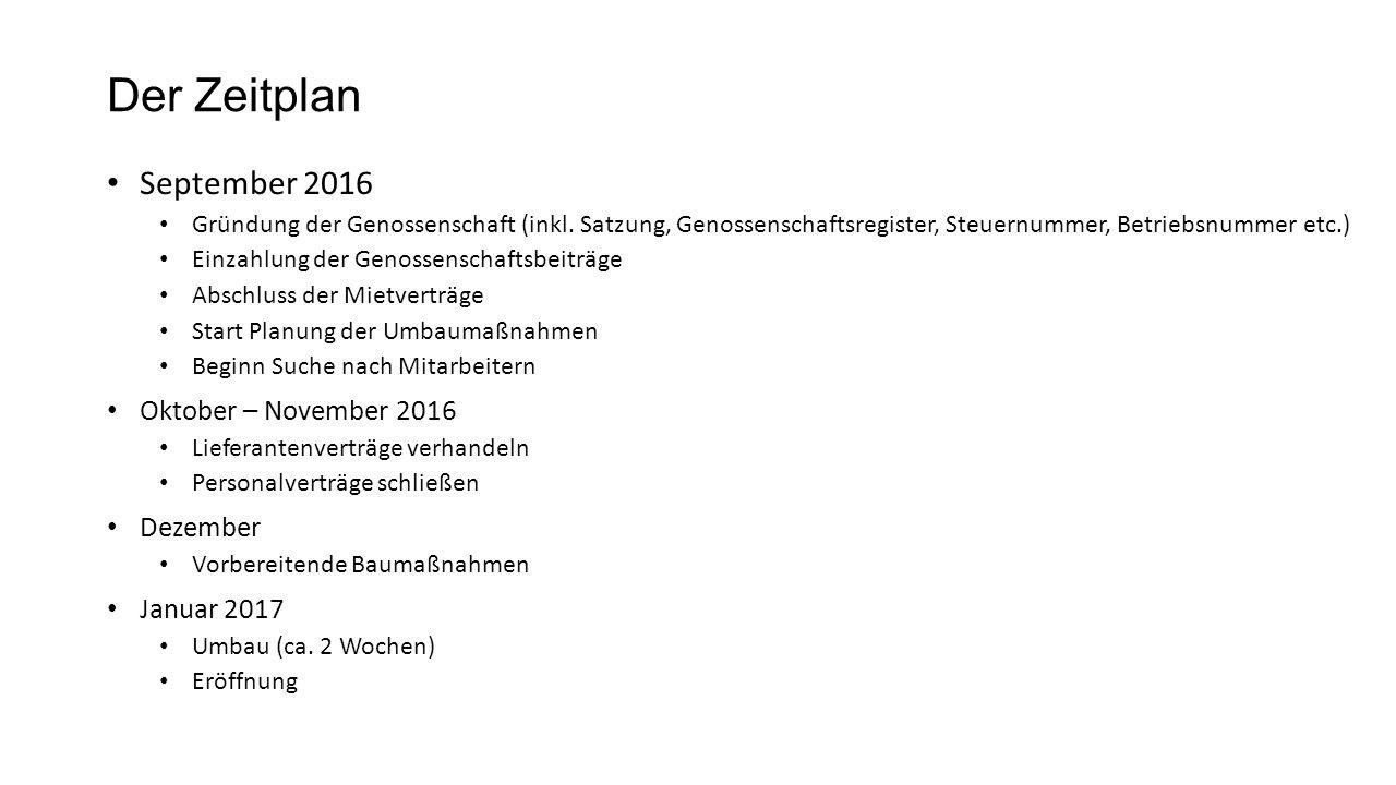 Der Zeitplan September 2016 Gründung der Genossenschaft (inkl. Satzung, Genossenschaftsregister, Steuernummer, Betriebsnummer etc.) Einzahlung der Gen