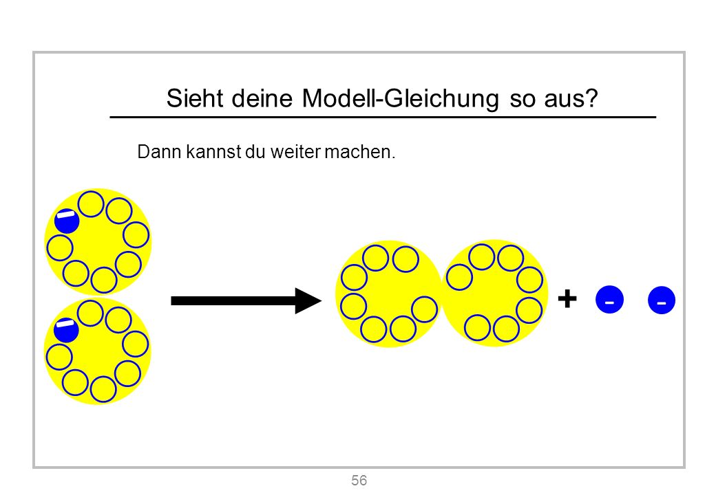 Sieht deine Modell-Gleichung so aus Dann kannst du weiter machen. 56 - + - - -