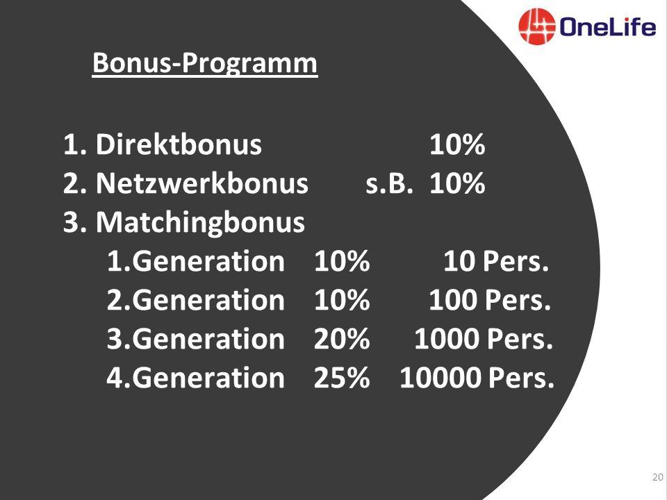 20 1. Direktbonus 10% 2. Netzwerkbonus s.B. 10% 3.