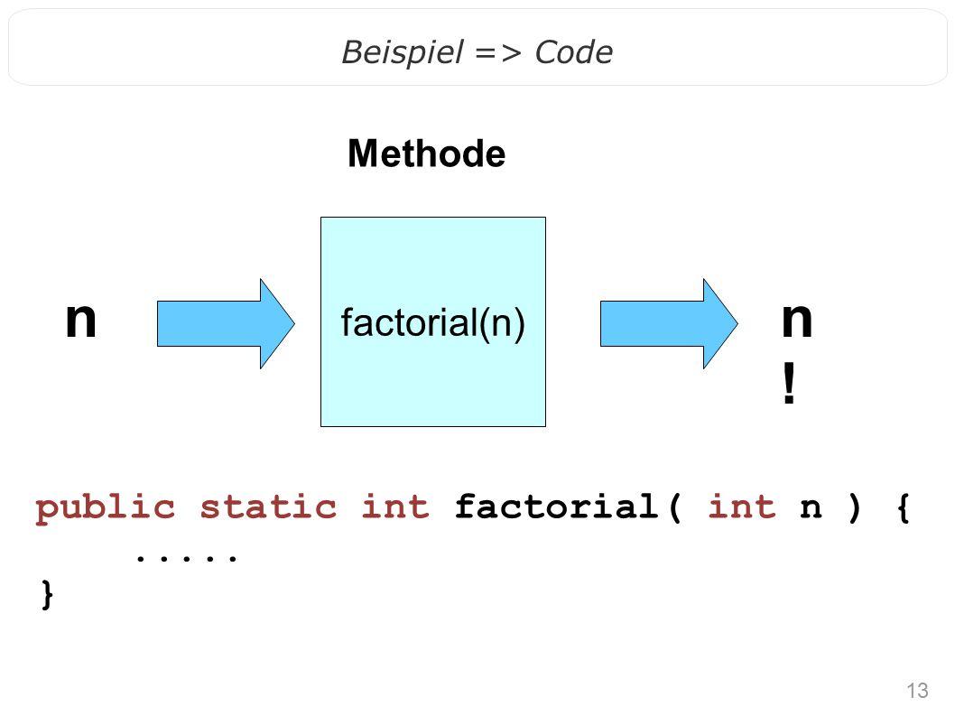 13 Beispiel => Code Methode n!n! factorial(n) n public static int factorial( int n ) {..... }