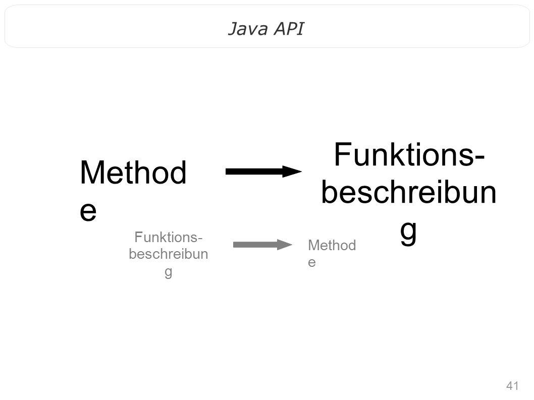 41 Java API Method e Funktions- beschreibun g Method e Funktions- beschreibun g