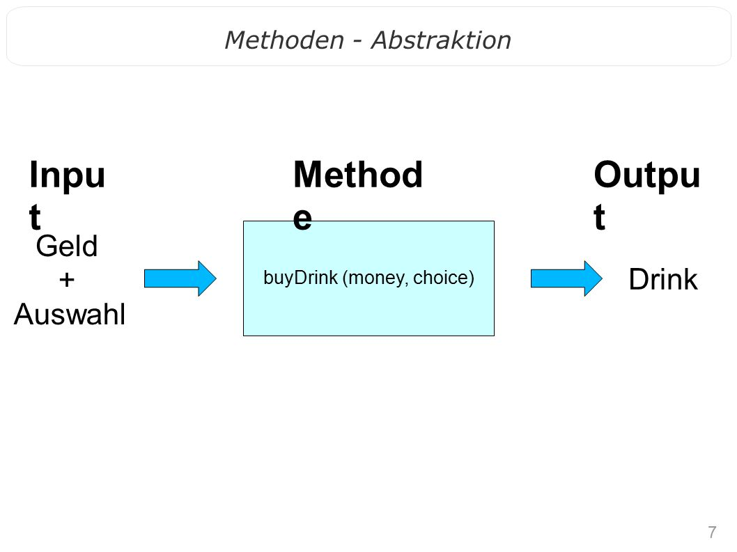 7 Methoden - Abstraktion buyDrink (money, choice) Method e Drink Geld + Auswahl Inpu t Outpu t