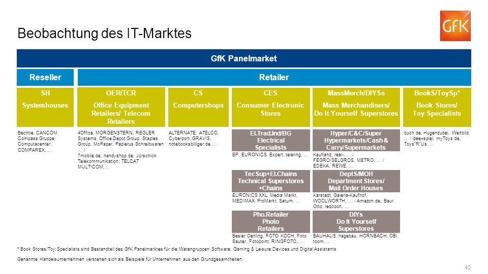 40 Beobachtung des IT-Marktes Genannte Handelsunternehmen verstehen sich als Beispiele für Unternehmen aus den Grundgesamtheiten.