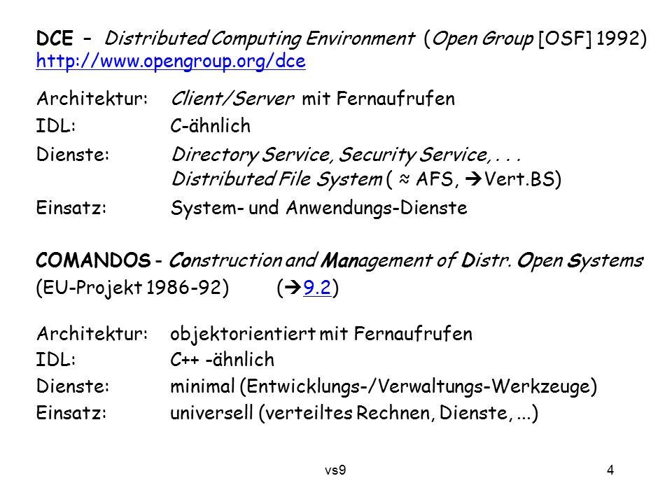 """vs9 5 (COM/OLE  ) DCOM (Microsoft 1990-99) (  9.3) 9.3 COM: Binärcode- Standard für Schnittstelle (""""vtable )  Interoperabilität zwischen Programmiersprachen OLE:für heterogene Verbunddokumente (z.B."""