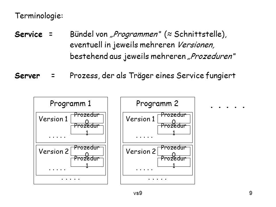 vs9 10 Beispiel für Schnittstellenbeschreibung (aus W.R.Stevens: UNIX Network Programming) /* date.x Specification of the remote date and time server */ /* Define two procedures * bin_date_1() returns the binary date and time (no args) * str_date_1() takes a binary time and returns a string */ program DATE_PROGRAM { version DATE_VERSION { long BIN_DATE(void) = 1; /* get binary time code */ /* procedure number = 1 */ string STR_DATE(long) = 2; /* convert code to string */ /* procedure number = 2 */ } = 1; /* version number = 1 */ } = 0x31234567; /* program number */ 9.1.1 Erzeugung von Stub Code Standardisiert bzw.