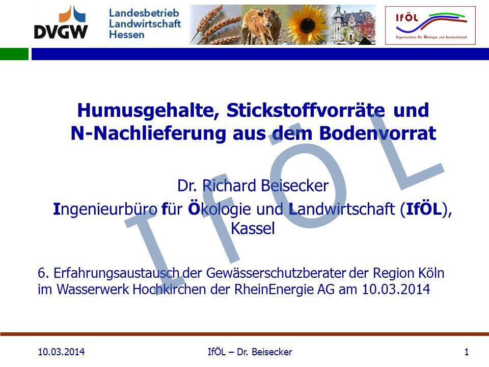 Humusgehalte, Stickstoffvorräte und N-Nachlieferung aus dem Bodenvorrat Dr. Richard Beisecker Ingenieurbüro für Ökologie und Landwirtschaft (IfÖL), Ka