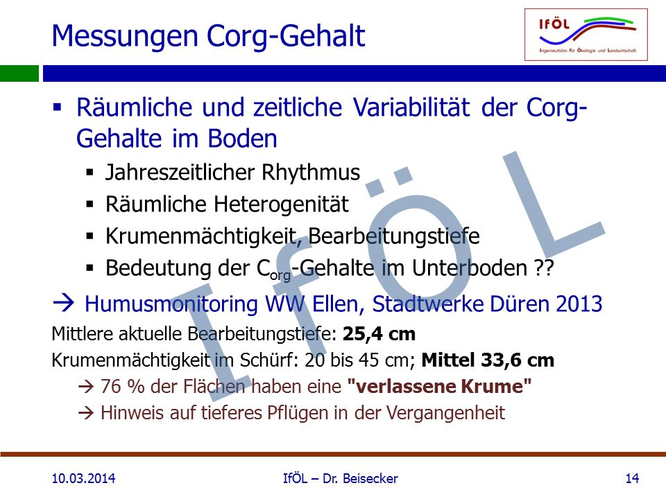 Messungen Corg-Gehalt  Räumliche und zeitliche Variabilität der Corg- Gehalte im Boden  Jahreszeitlicher Rhythmus  Räumliche Heterogenität  Krumen