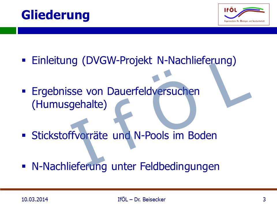 Gliederung  Einleitung (DVGW-Projekt N-Nachlieferung)  Ergebnisse von Dauerfeldversuchen (Humusgehalte)  Stickstoffvorräte und N-Pools im Boden  N-Nachlieferung unter Feldbedingungen 10.03.2014IfÖL – Dr.